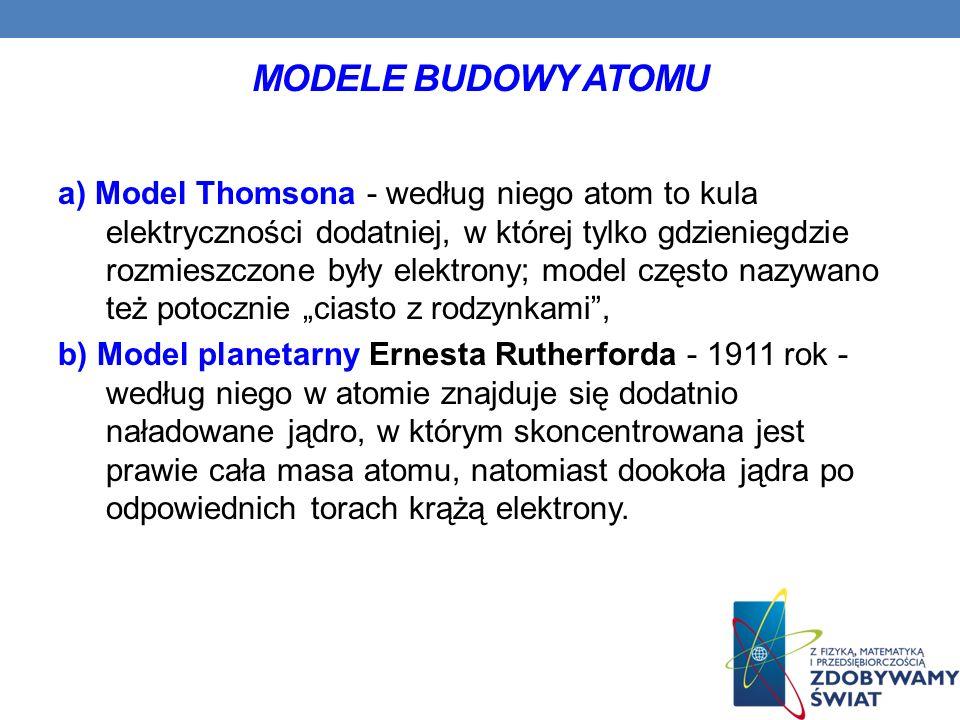 MODELE BUDOWY ATOMU