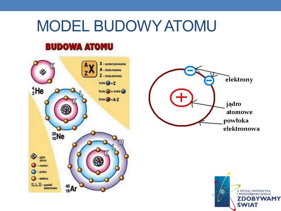 MODEL BUDOWY ATOMU