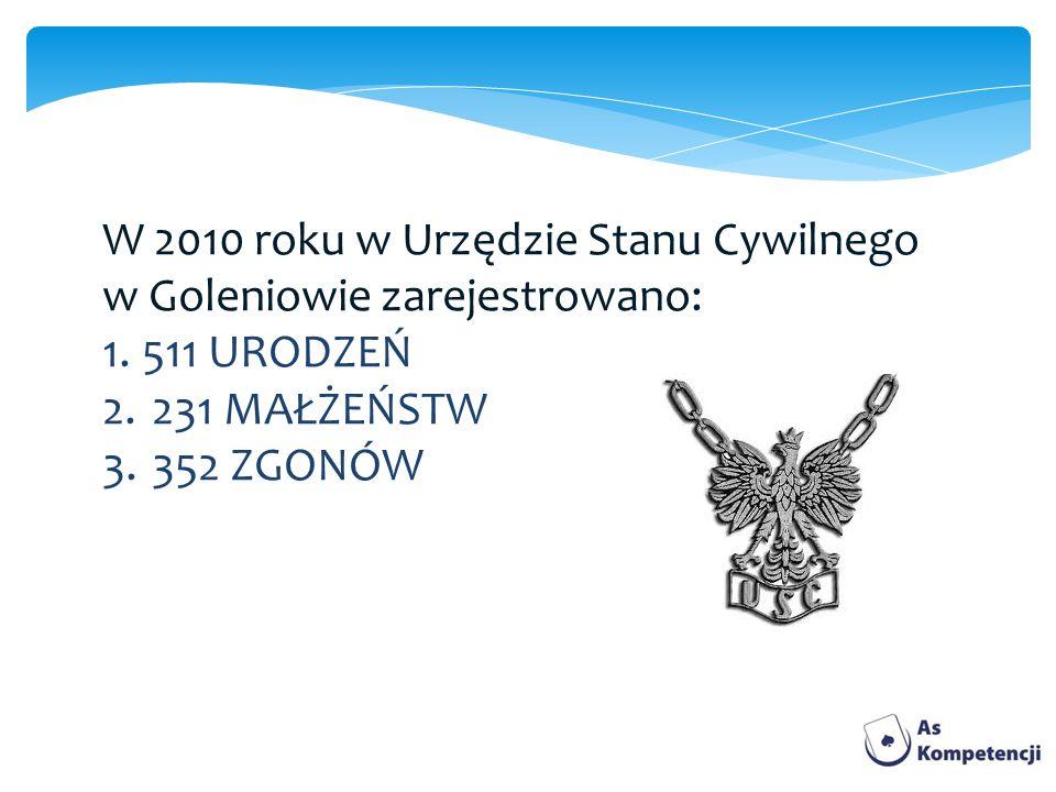 W 2010 roku w Urzędzie Stanu Cywilnego w Goleniowie zarejestrowano: