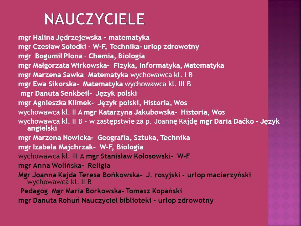 Nauczyciele mgr Halina Jędrzejewska - matematyka