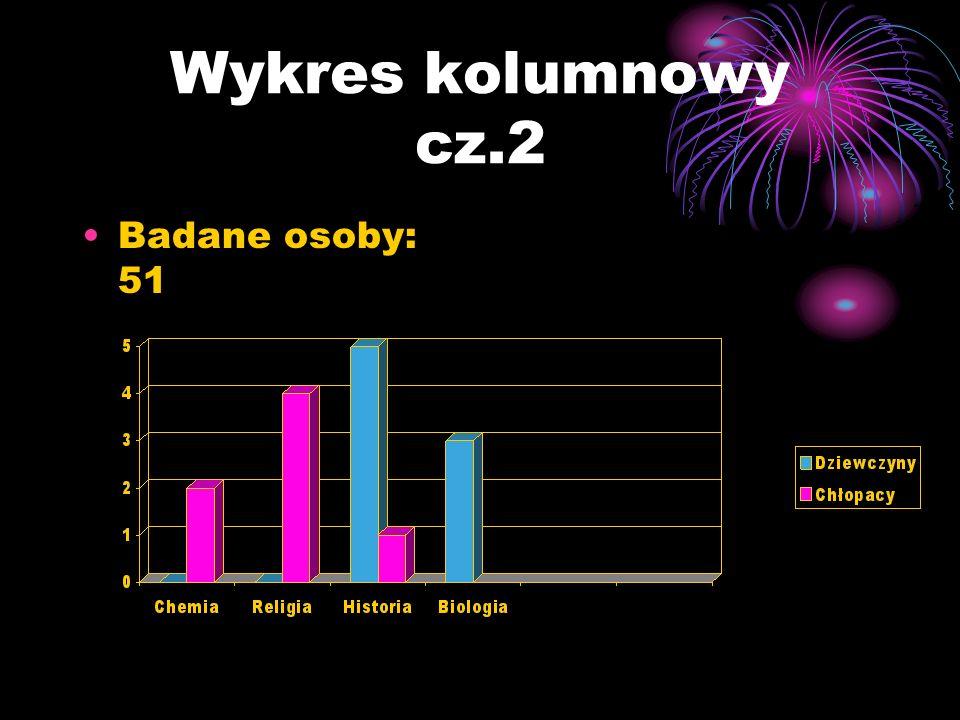 Wykres kolumnowy cz.2 Badane osoby: 51