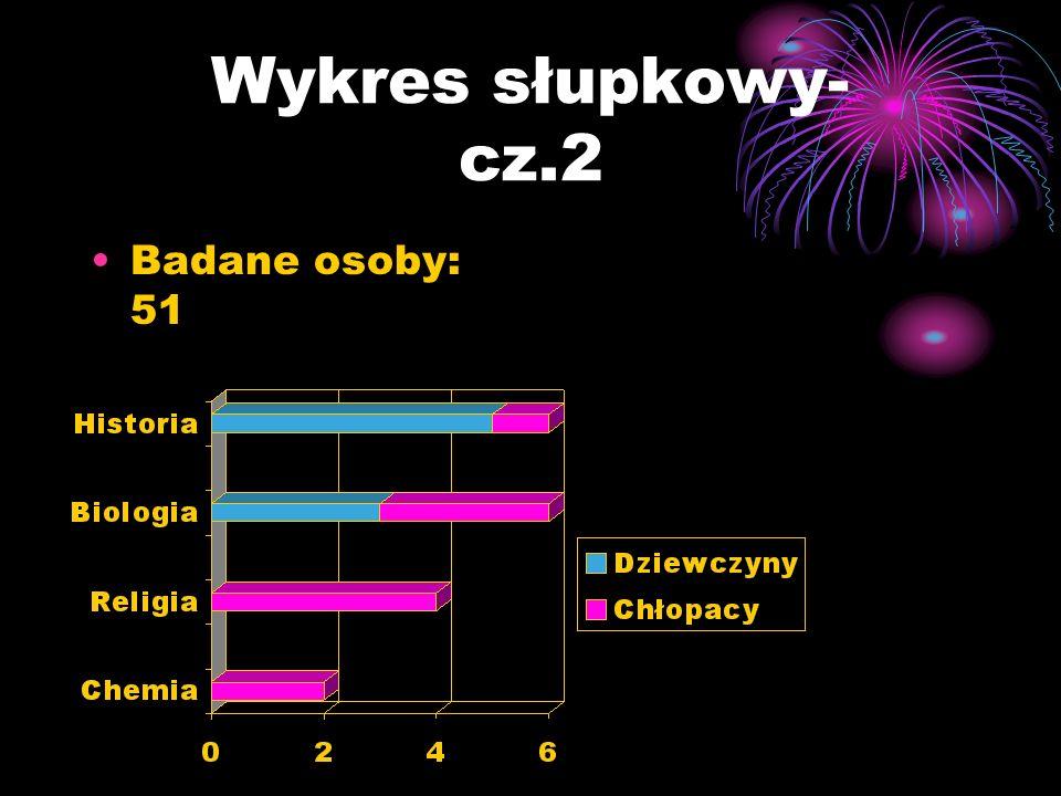 Wykres słupkowy- cz.2 Badane osoby: 51