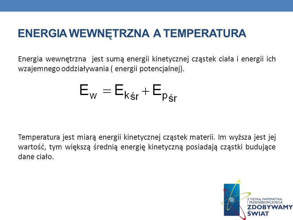 Energia wewnętrzna a temperatura