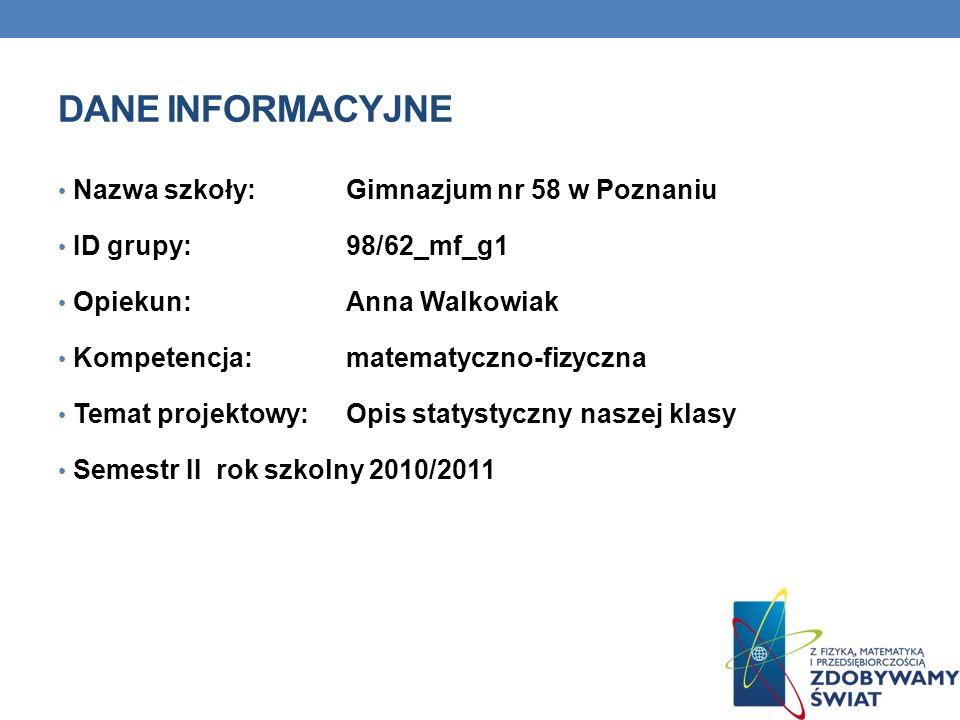 Dane INFORMACYJNE Nazwa szkoły: Gimnazjum nr 58 w Poznaniu