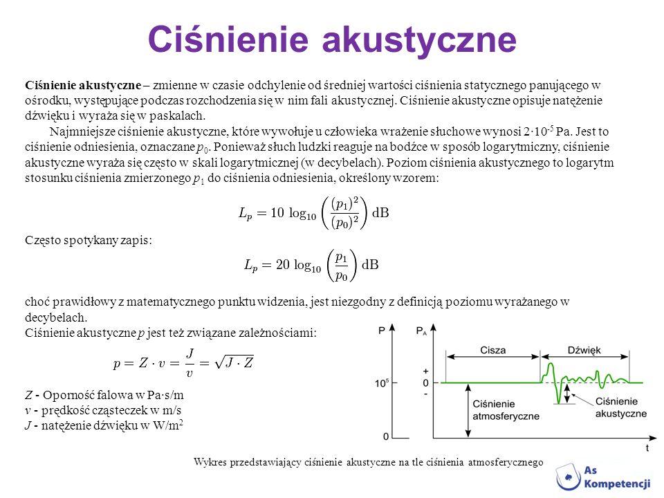 Ciśnienie akustyczne Ciśnienie akustyczne – zmienne w czasie odchylenie od średniej wartości ciśnienia statycznego panującego w.