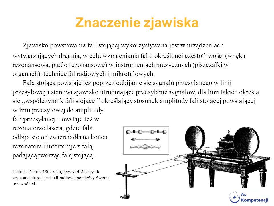 Znaczenie zjawiska Zjawisko powstawania fali stojącej wykorzystywana jest w urządzeniach.