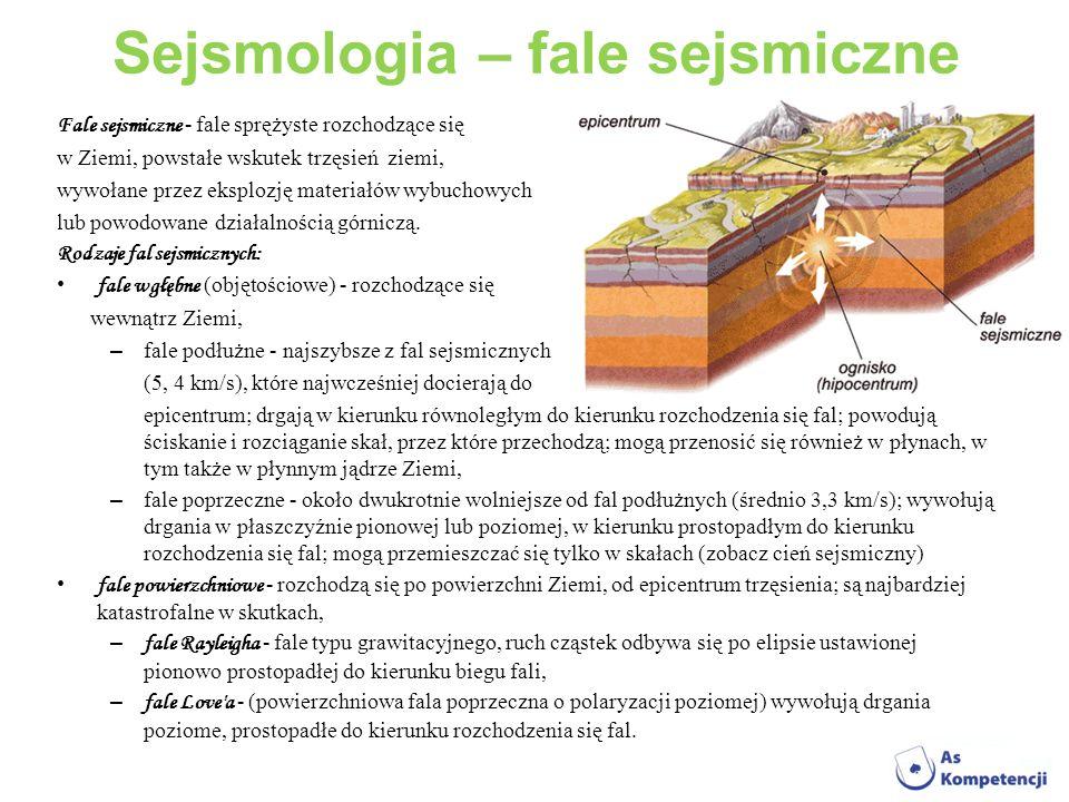 Sejsmologia – fale sejsmiczne