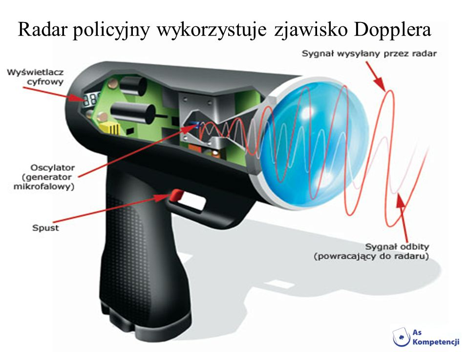 Radar policyjny wykorzystuje zjawisko Dopplera