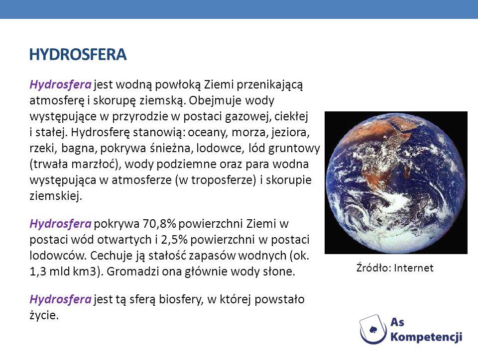 hydrosfera
