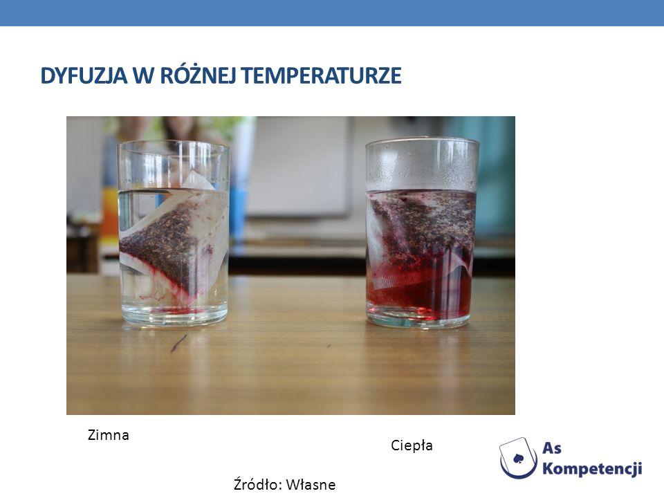 Dyfuzja w różnej temperaturze