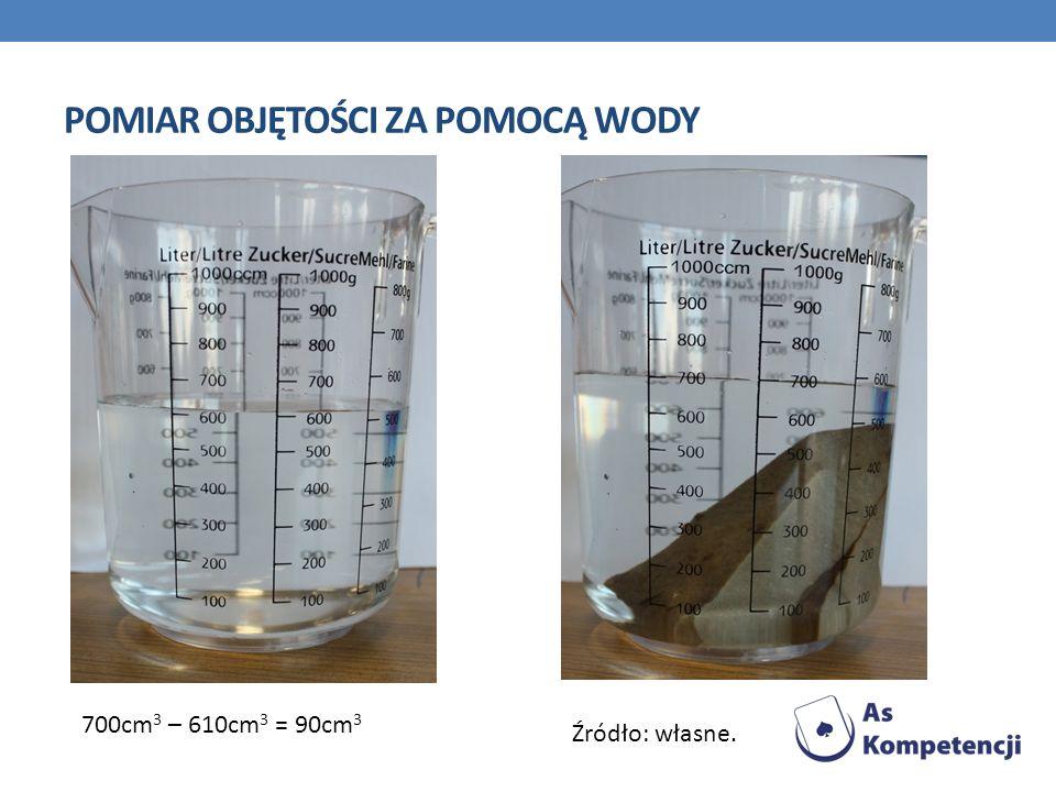 Pomiar objętości za pomocą wody