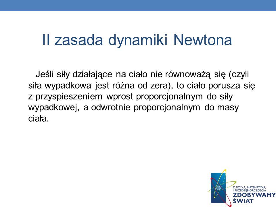 II zasada dynamiki Newtona
