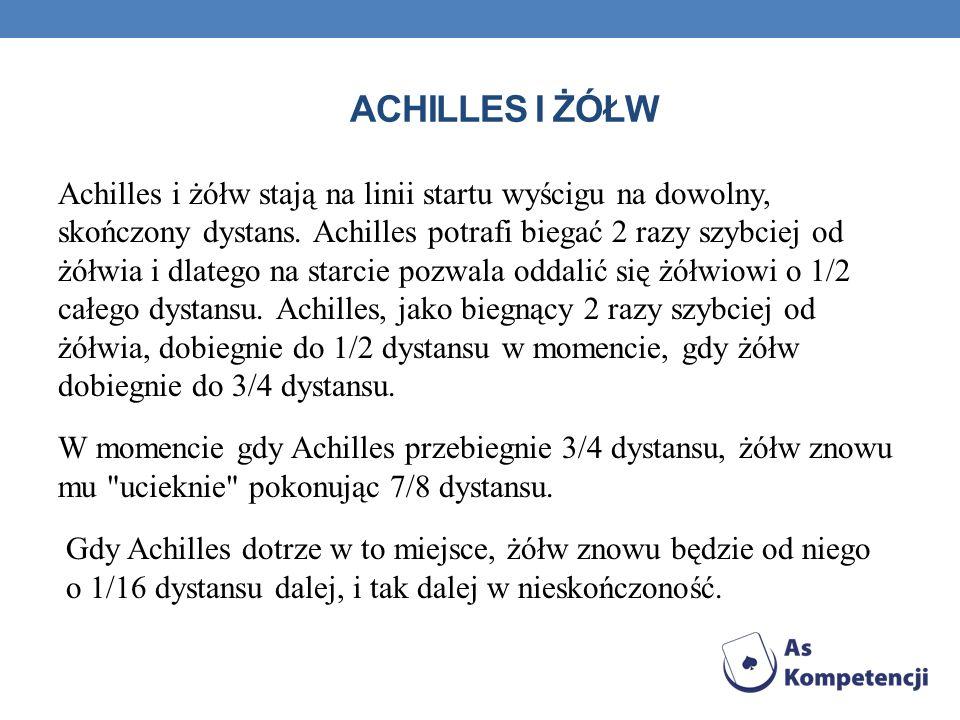 Achilles i żółw