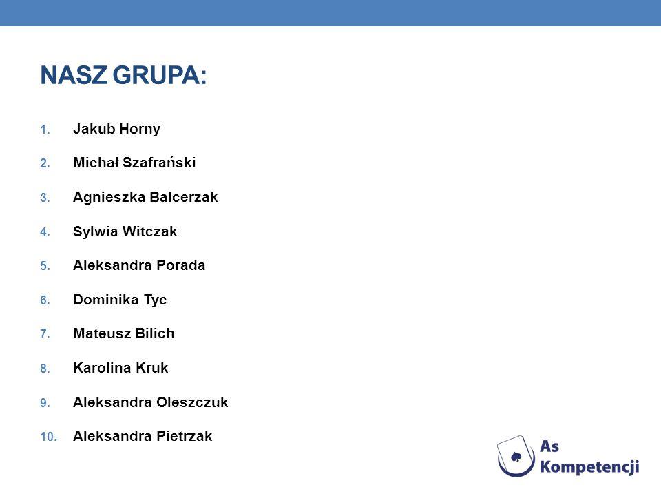 Nasz grupa: Jakub Horny Michał Szafrański Agnieszka Balcerzak