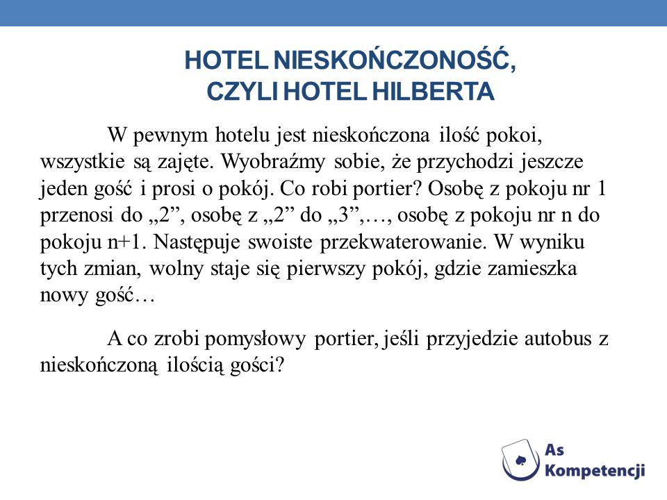 Hotel nieskończoność, czyli hotel hilberta