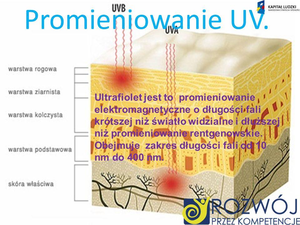 Promieniowanie UV.