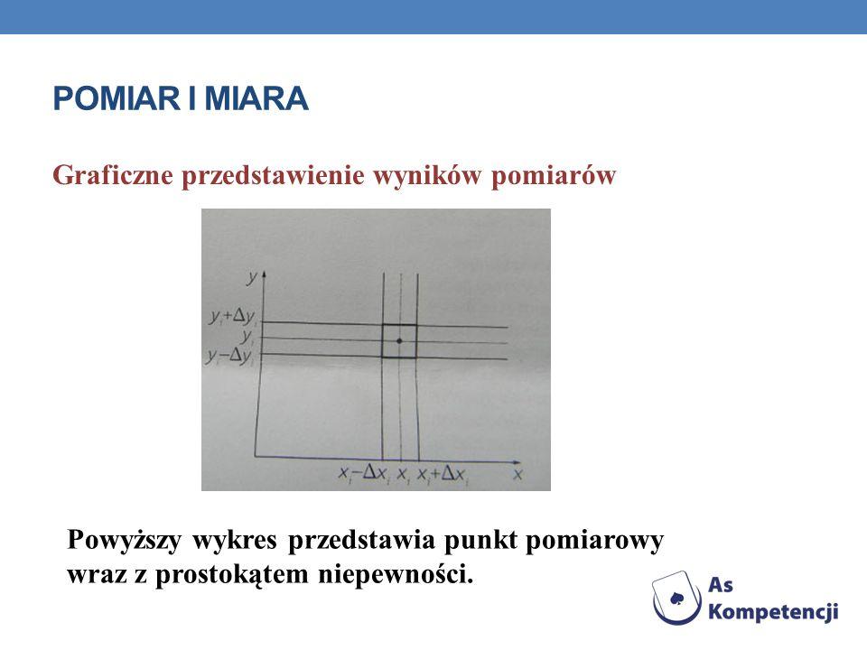 POMIAR I MIARA Graficzne przedstawienie wyników pomiarów