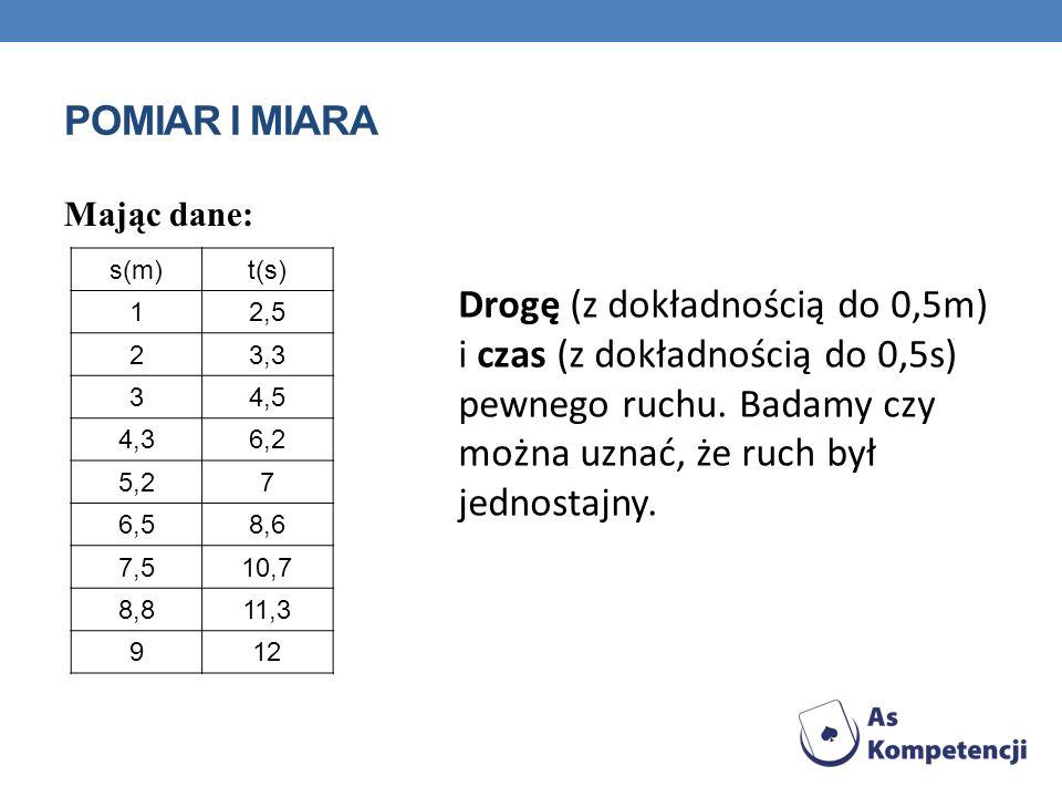 POMIAR I MIARA Mając dane: s(m) t(s) 1. 2,5. 2. 3,3. 3. 4,5. 4,3. 6,2. 5,2. 7. 6,5. 8,6.