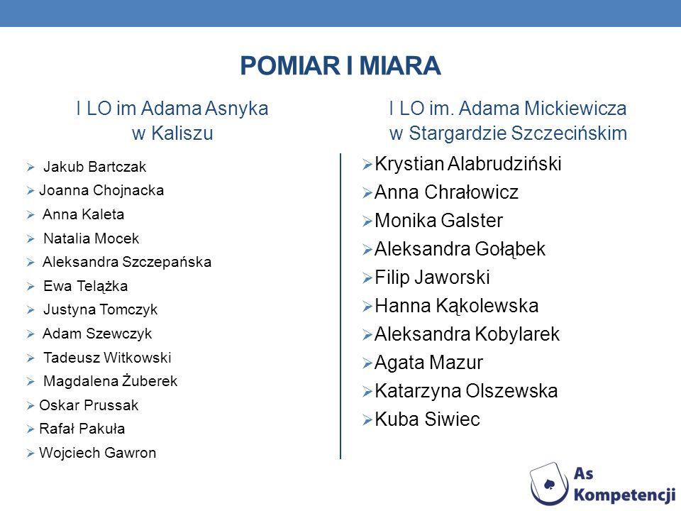 Pomiar i miara I LO im Adama Asnyka w Kaliszu