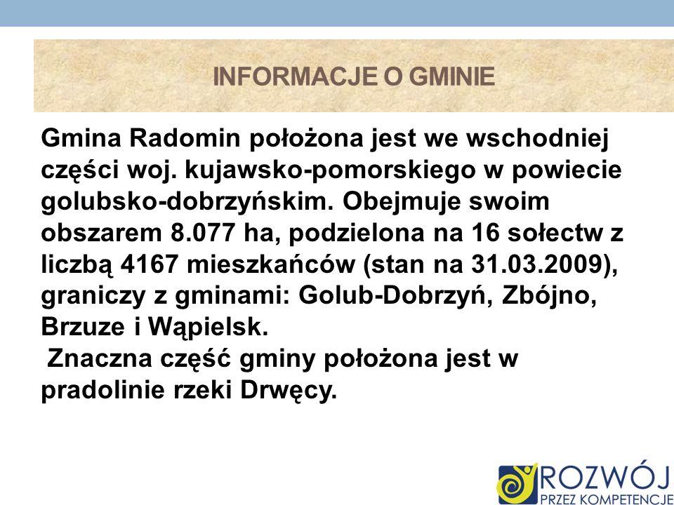 Informacje o gminie