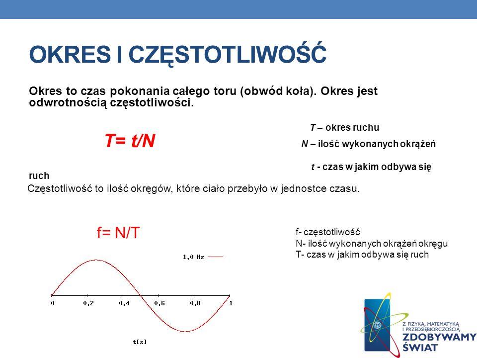 Okres i częstotliwość f= N/T