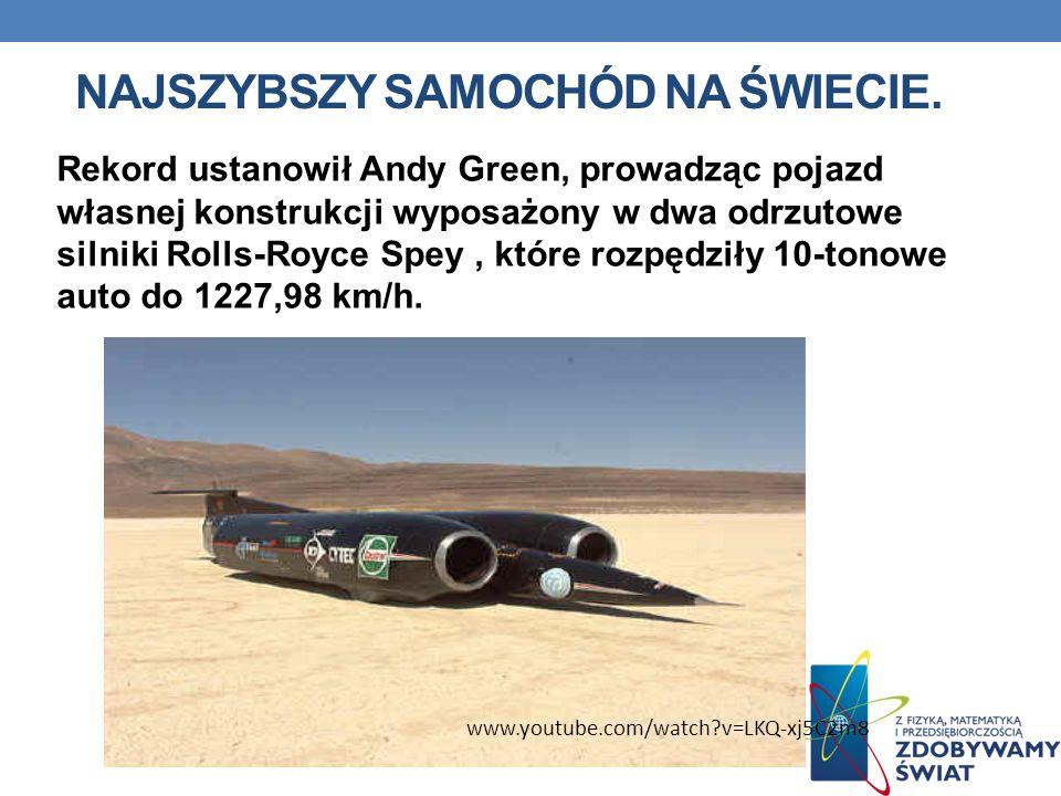 Najszybszy samochód na świecie.