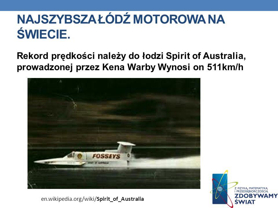 Najszybsza łódź motorowa na świecie.