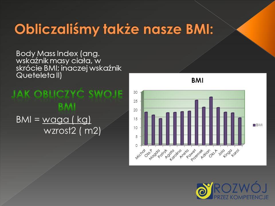 Obliczaliśmy także nasze BMI: