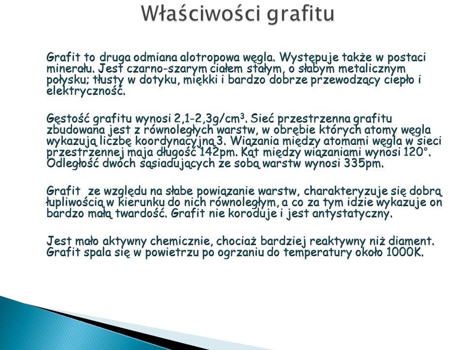 Właściwości grafitu