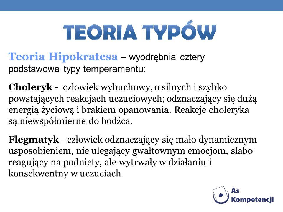 Teoria typów Teoria Hipokratesa – wyodrębnia cztery podstawowe typy temperamentu:
