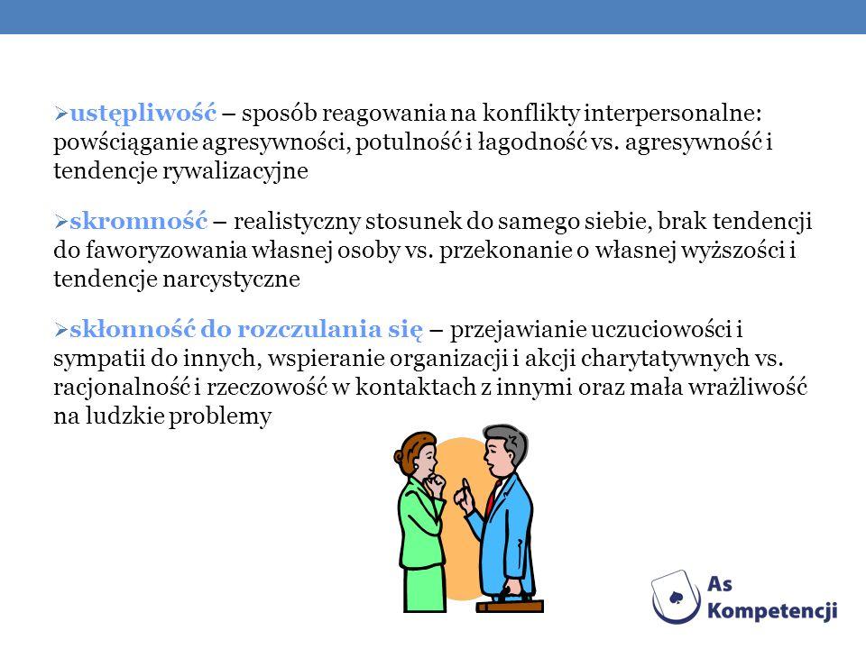 ustępliwość – sposób reagowania na konflikty interpersonalne: powściąganie agresywności, potulność i łagodność vs. agresywność i tendencje rywalizacyjne