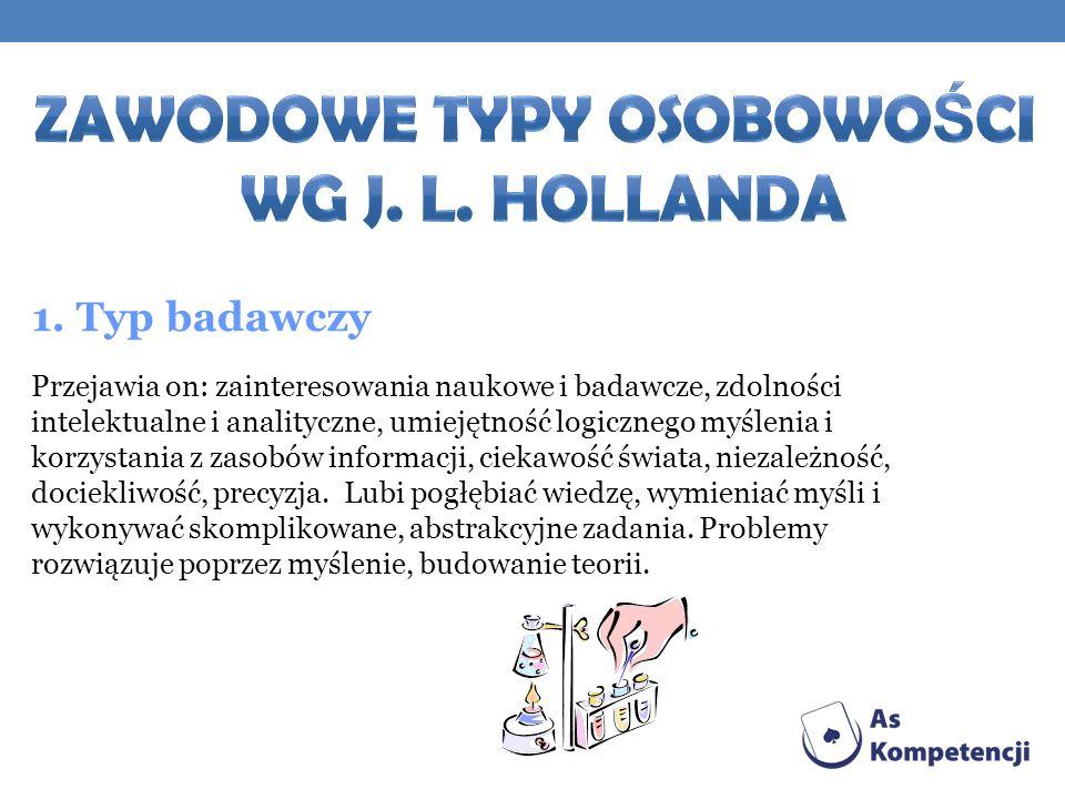 Zawodowe Typy osobowości wg j. l. hollanda