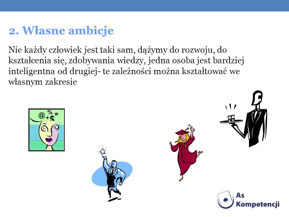 2. Własne ambicje