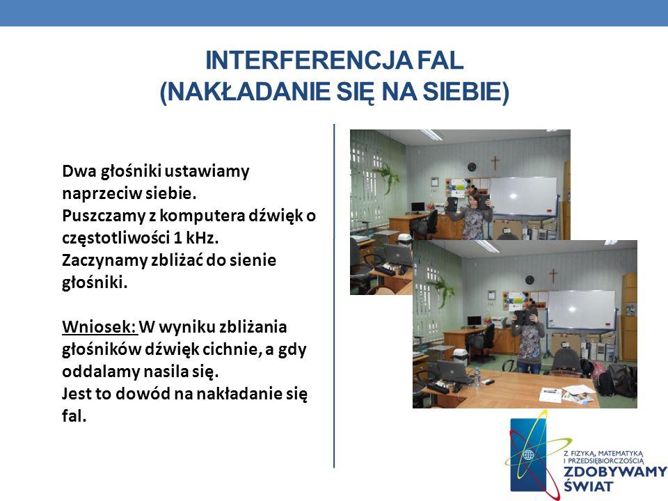 Interferencja fal (nakładanie się na siebie)