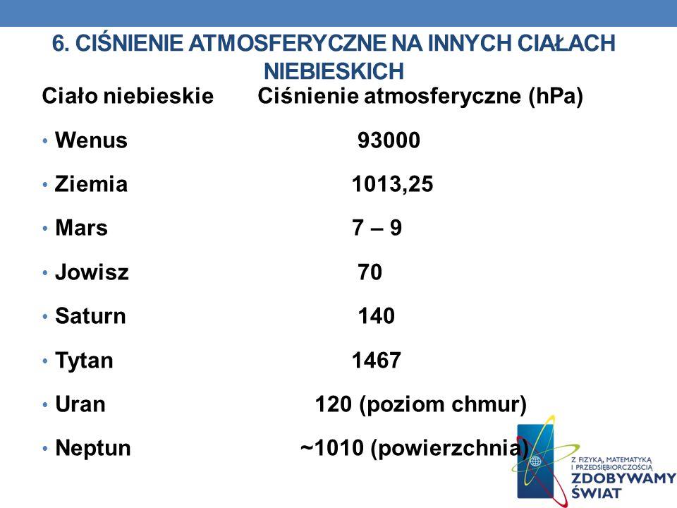 6. Ciśnienie atmosferyczne na innych ciałach niebieskich