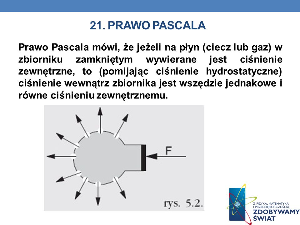 21. PRAWO PASCALA
