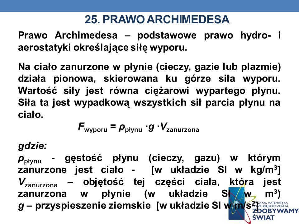 25. PRAWO ARCHIMEDESA