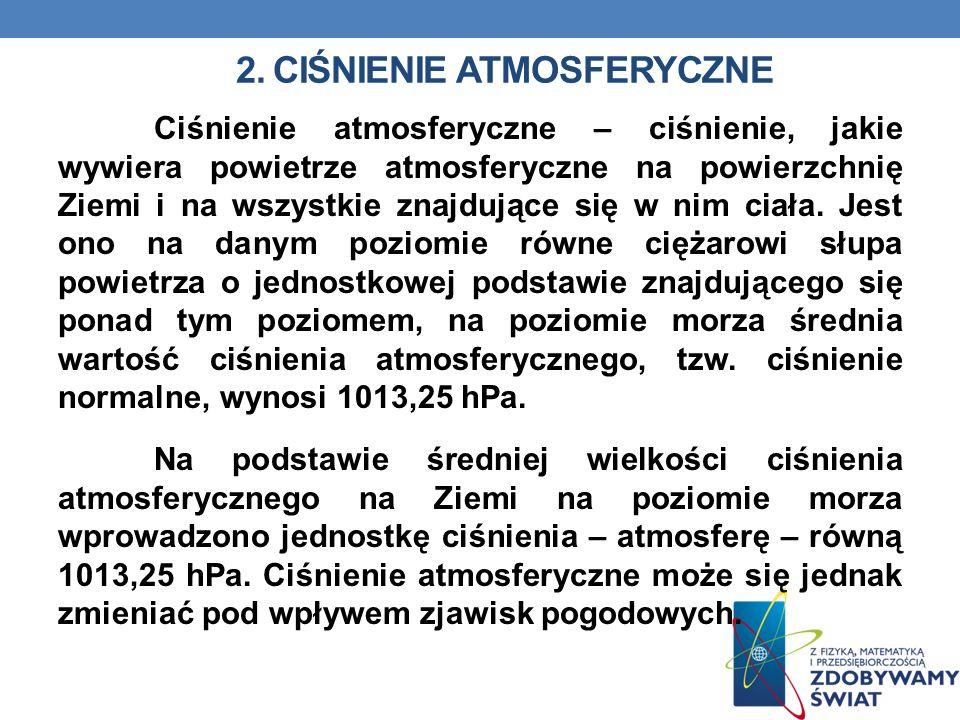 2. Ciśnienie atmosferyczne