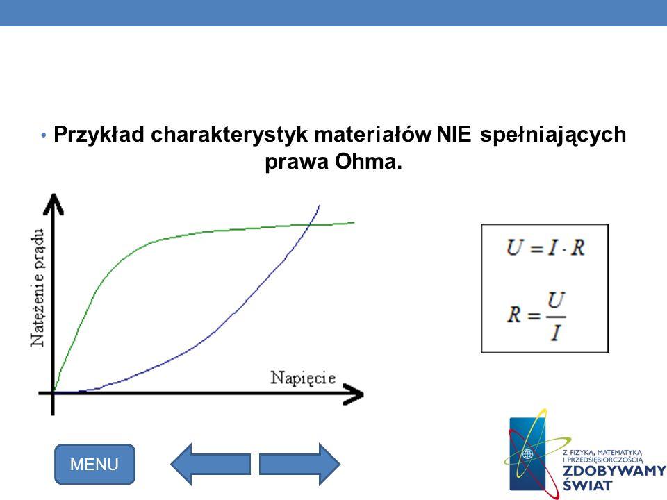 Przykład charakterystyk materiałów NIE spełniających prawa Ohma.
