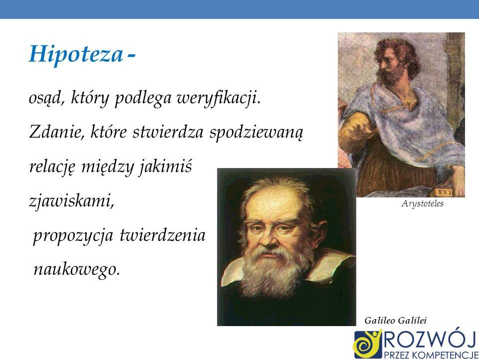 Hipoteza - osąd, który podlega weryfikacji.
