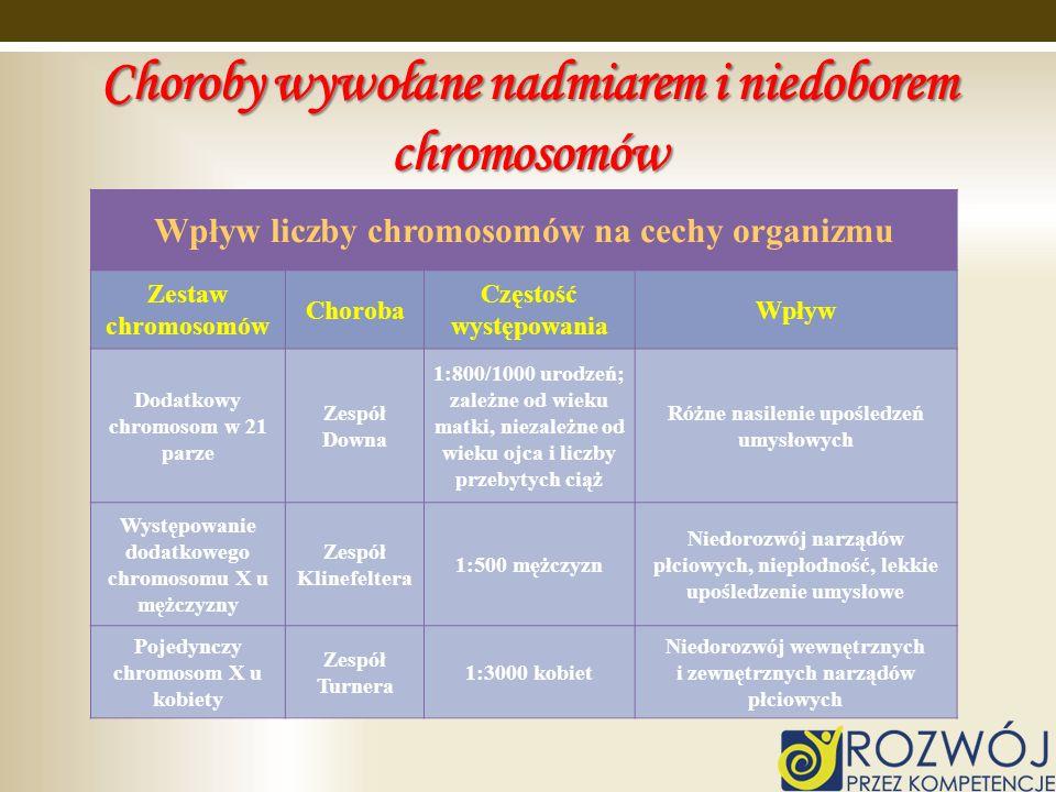 Choroby wywołane nadmiarem i niedoborem chromosomów