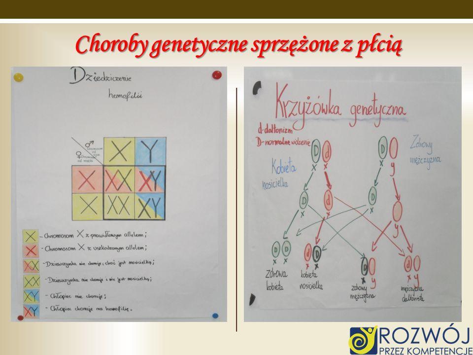 Choroby genetyczne sprzężone z płcią