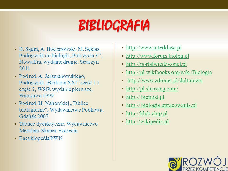 BIBLIOGRAFIA http://www.interklasa.pl http://www.forum.biolog.pl