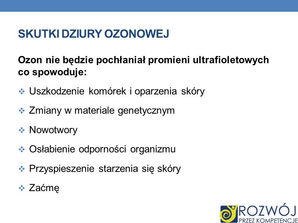 Skutki dziury ozonowej