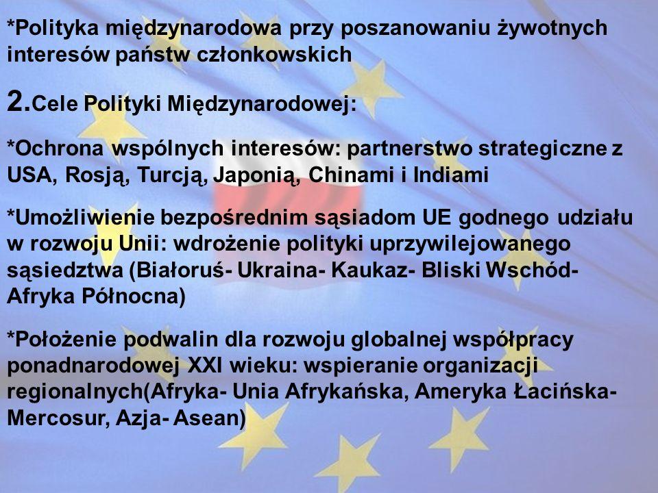 2.Cele Polityki Międzynarodowej: