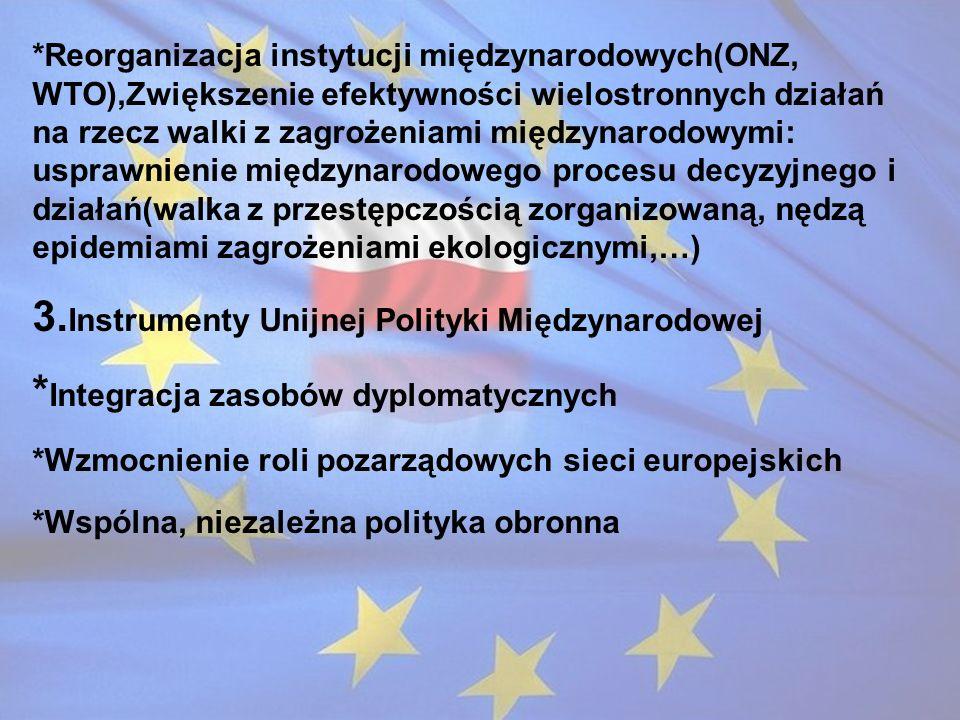 3.Instrumenty Unijnej Polityki Międzynarodowej