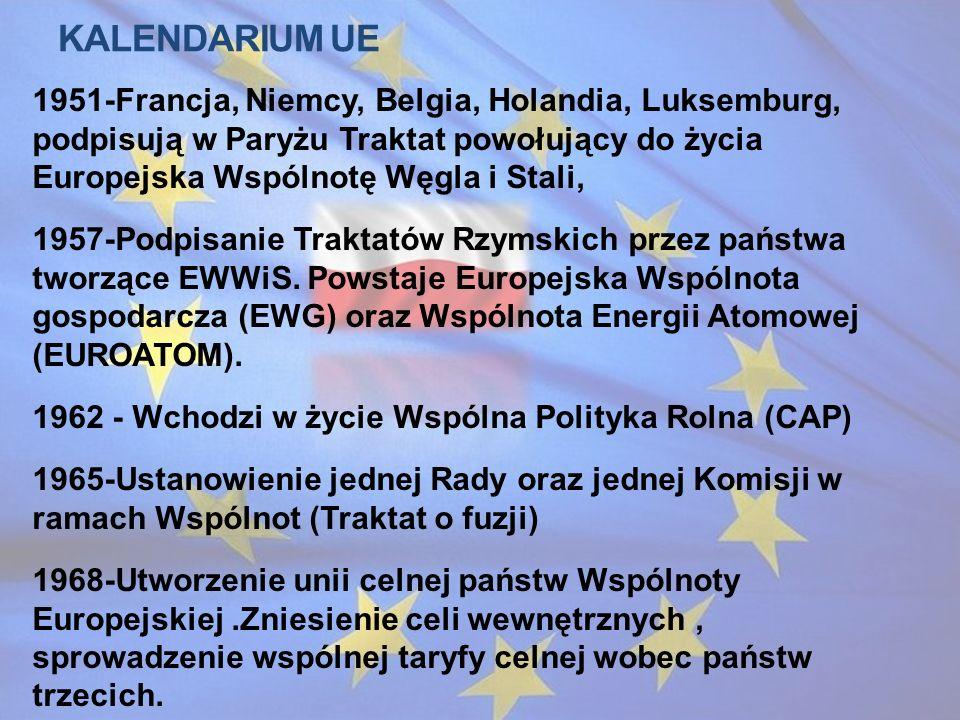 Kalendarium UE