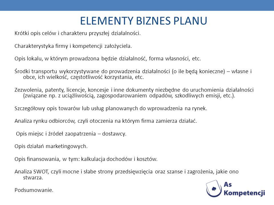 ELEMENTY BIZNES PLANU Krótki opis celów i charakteru przyszłej działalności. Charakterystyka firmy i kompetencji założyciela.