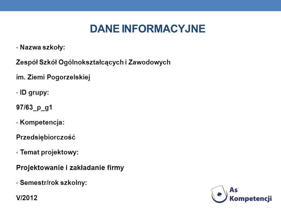 Dane INFORMACYJNE Projektowanie i zakładanie firmy Nazwa szkoły: