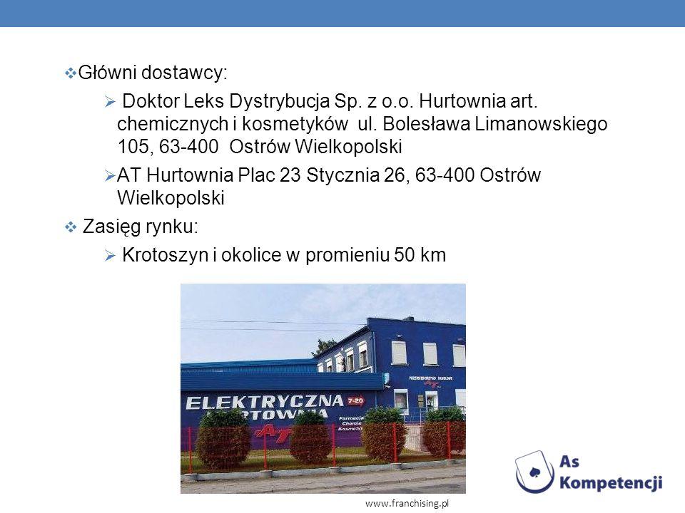 AT Hurtownia Plac 23 Stycznia 26, 63-400 Ostrów Wielkopolski